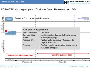 O Business Case do PRINCE2