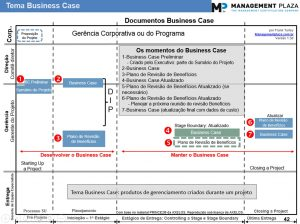 business_case_rota