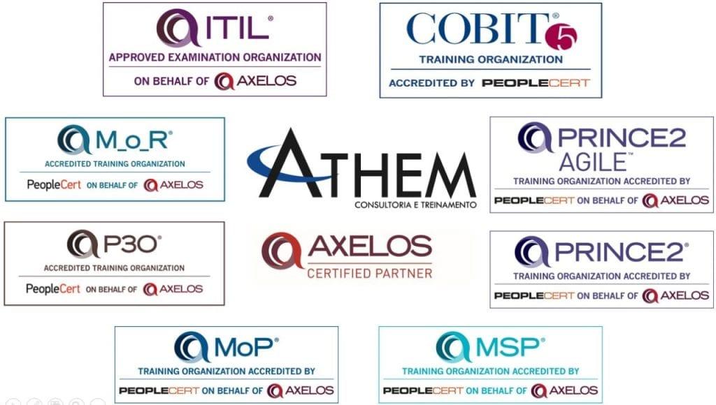PRINCE2, PRINCE2 Agile, MoP, MSP, M_o_R, MoV, P3O, ITIL