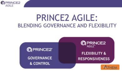 PRINCE2 Agile Foundation e PRINCE2 Agile Practitioner