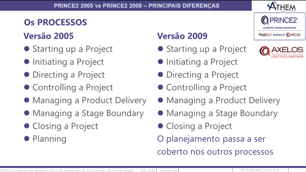 PRINCE2 Evolução de 2005 para 2009 nos processos