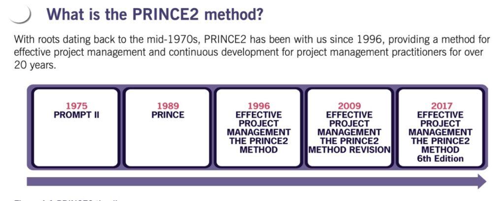 PRINCE2 e a sua Evolução